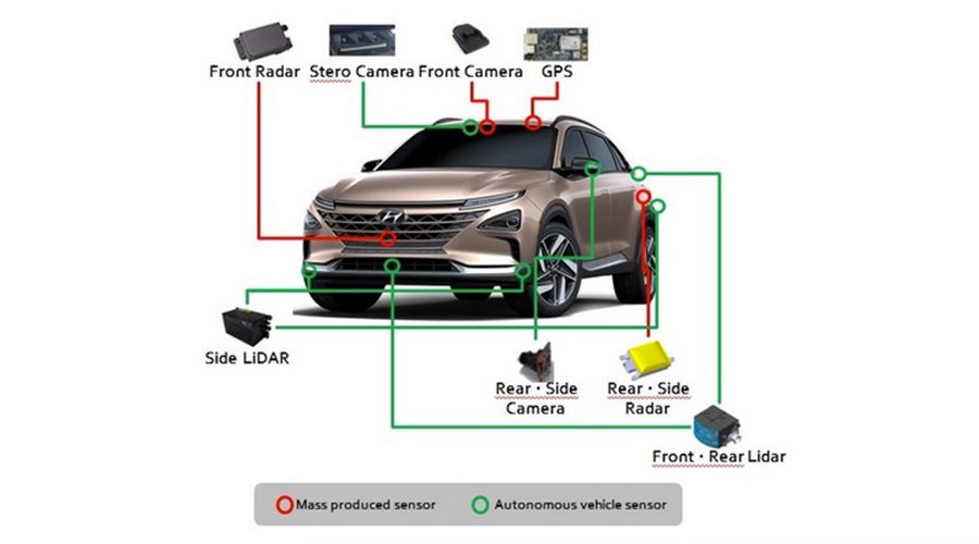 Hyundai-Fuel-Cell-Autonomous_2-WEB.jpg