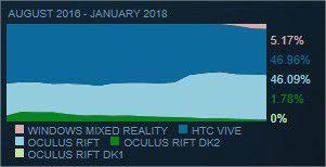 Casques-VR-Steam-201801.jpg