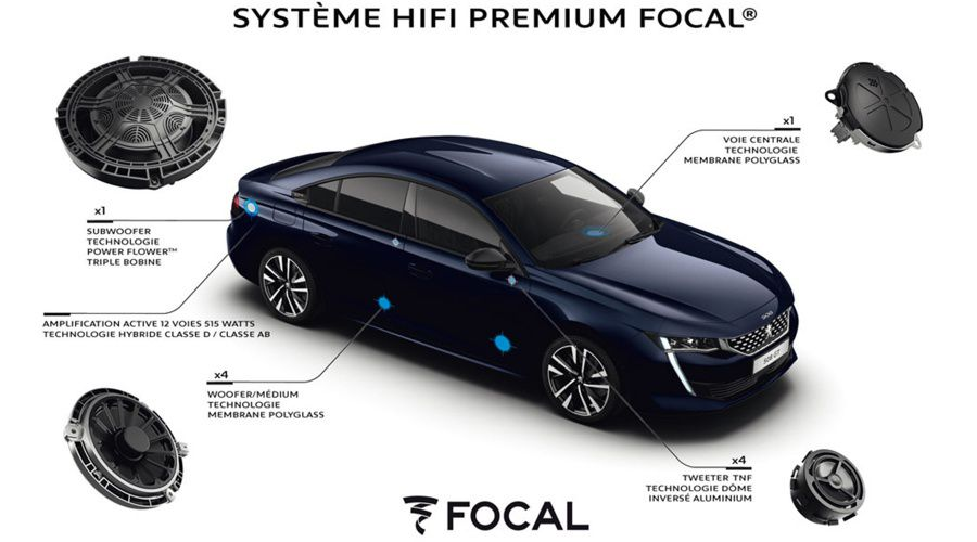 1_newslesnumeriquespeugeot508focalaudiosoncaraudio2.jpg