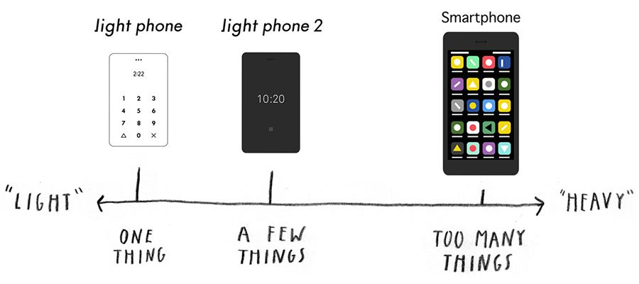 Light_Phone_2.jpg