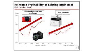 Canon veut 50% des parts d'appareils à objectifs interchangeables