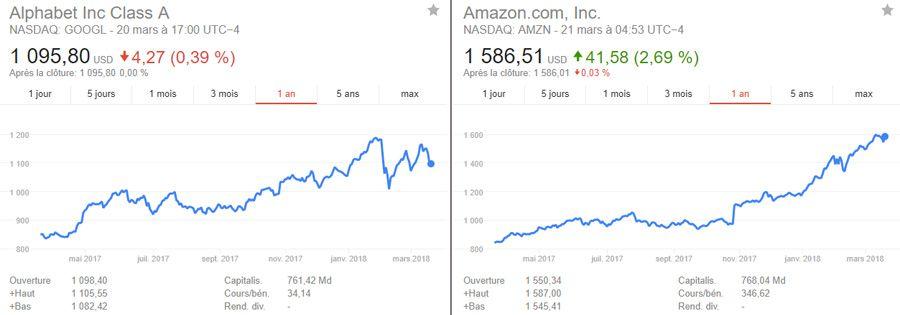 Bourse Amazon.jpg