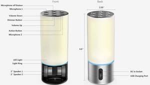 Bientôt des luminaires fonctionnant avec Amazon Alexa