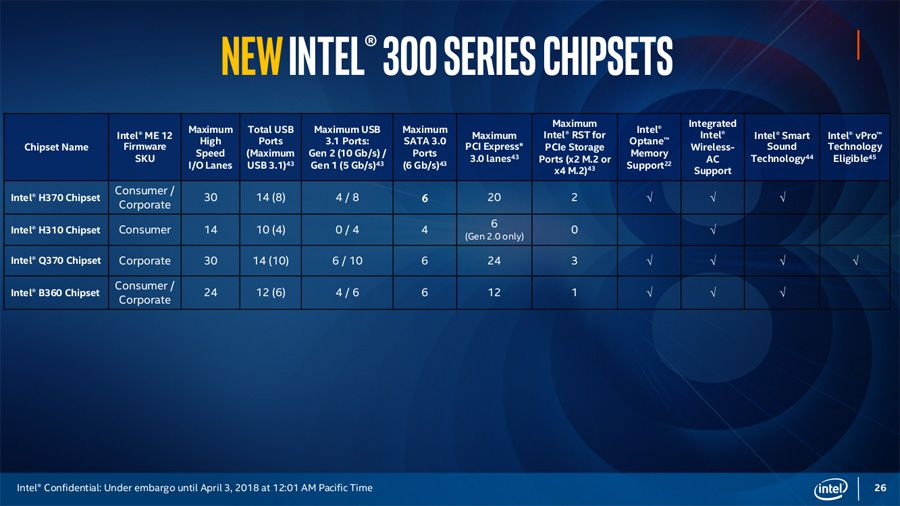 Intel Chipsets 300 Series.jpg
