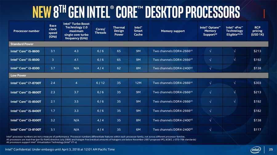 Intel Core 8 - desktop.jpg