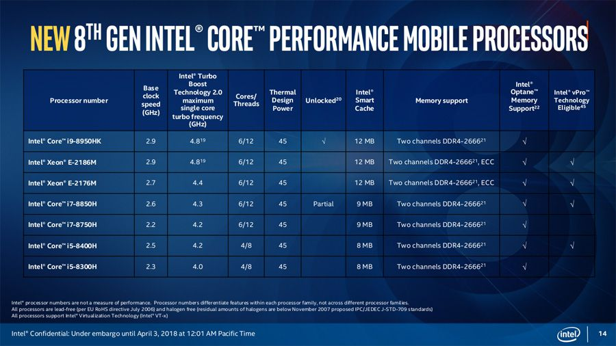 Intel Core 8 - mobile 1.jpg
