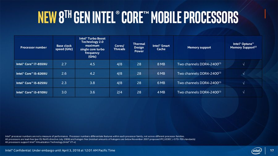 Intel Core 8 - mobile 2.jpg