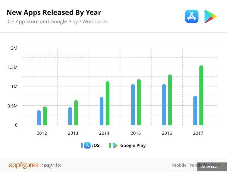 app-figures-nombre-sorties.jpg