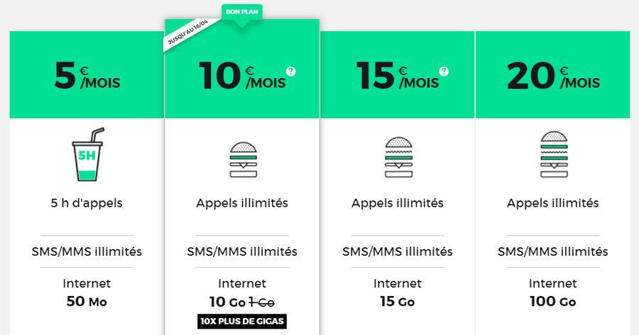 Bon plan – Forfait mobile illimité 10 Go à 10€ par mois chez RED