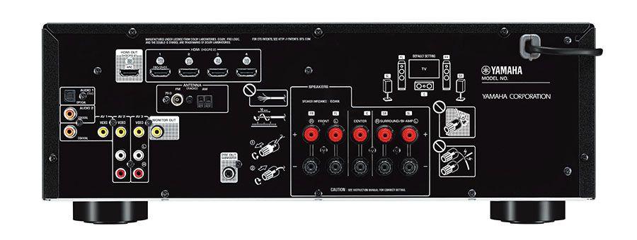 Yamaha_RX_V385-illus-2.jpg