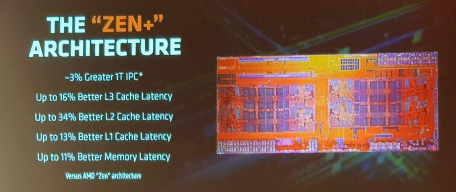 AMD Ryzen 4.jpg