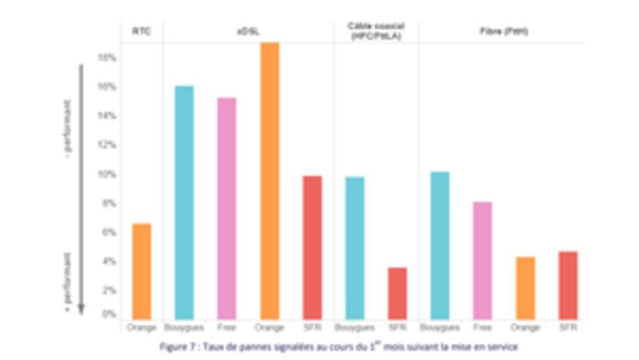taux de réponse en ligne rencontre pages de rencontres USA