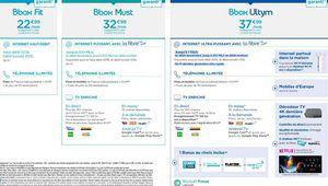 [MàJ] Fit, Must et Ultym: Bouygues Telecom lance ses nouvelles Bbox
