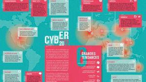 Cybersécurité: 2017, un