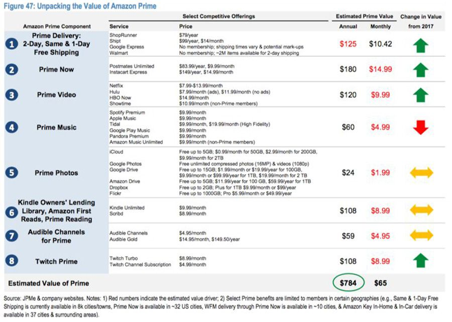 JPMorgan Amazon Prime.jpg