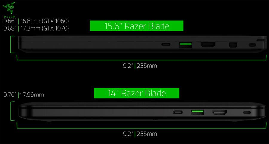 Razer Blade 15 5.jpg