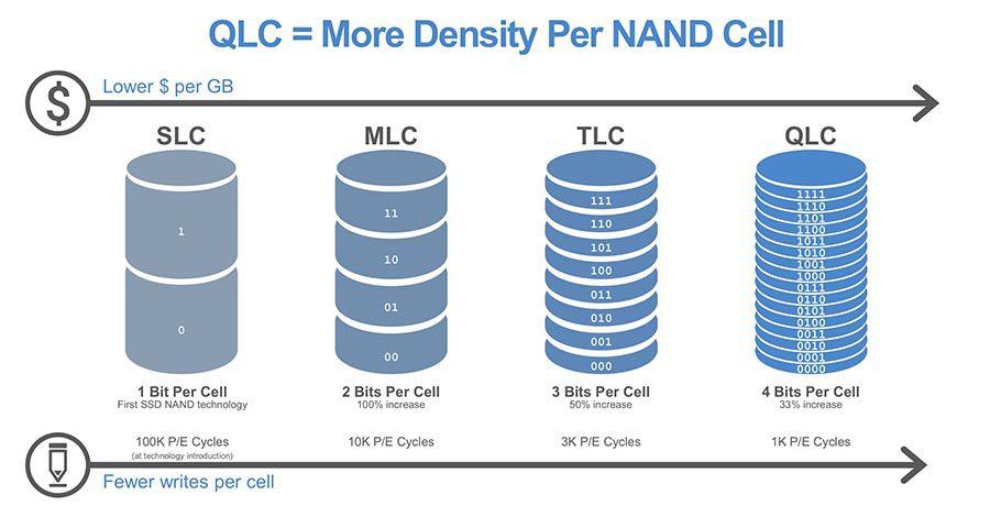 SSD micron.jpg