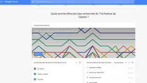 Google Trends fait peau neuve