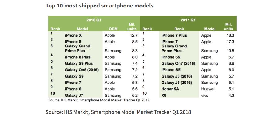 top-10-smartphones.png