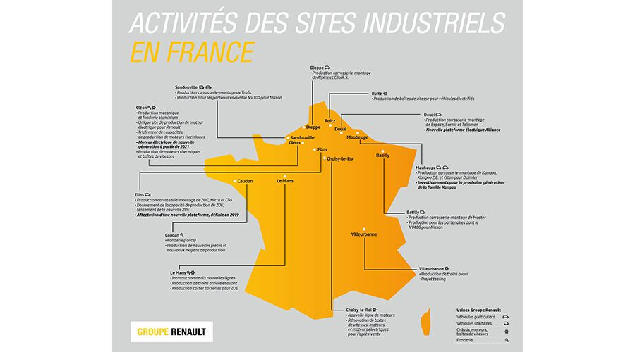 Renault-Sites-WEB.jpg