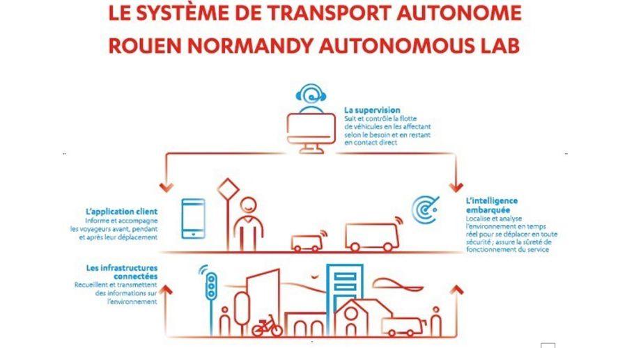 Renault-Autonomous-Lab-WEB.jpg