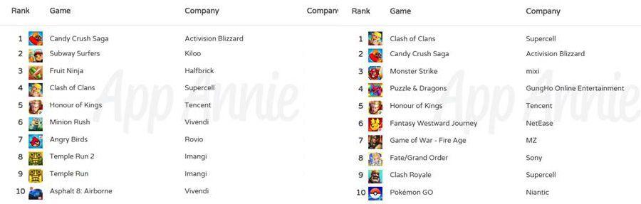App Annie games.jpg