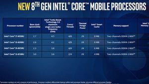Intel: de nouveaux mini-PC NUC en préparation