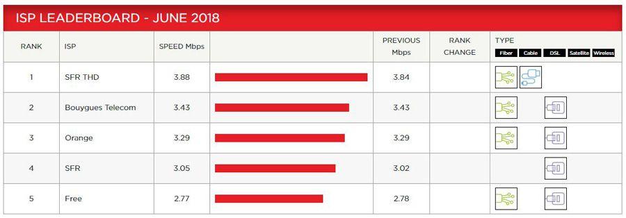 netflix debits juin 2018.JPG