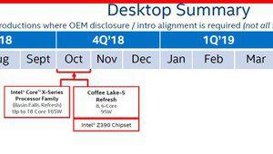 Les CPU Intel Core de 9e génération se précisent pour la rentrée