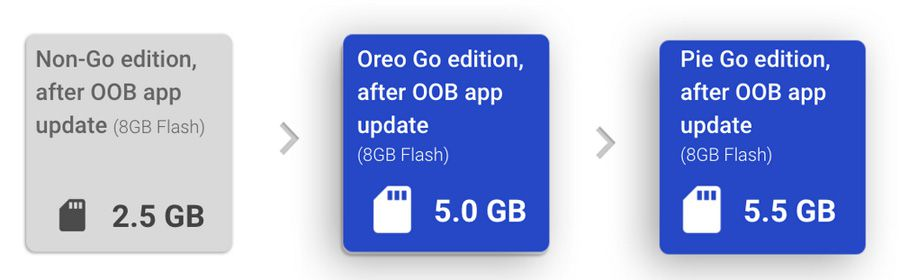 Android Pie Go Edition.jpg