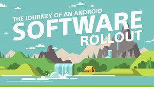 Une infographie Sony pour comprendre les mises à jour Android