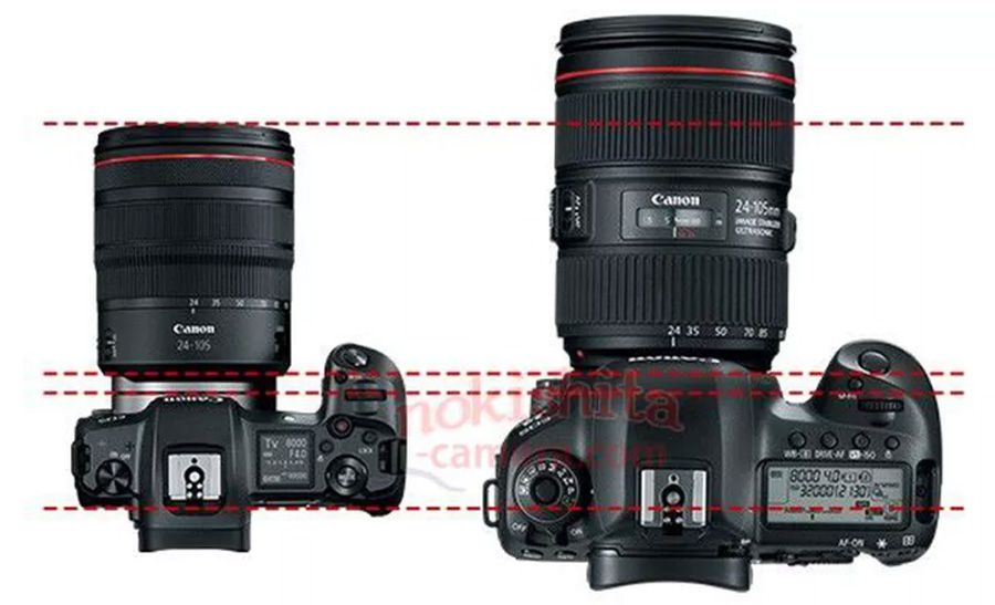Canon EOS R Nokishita.jpg