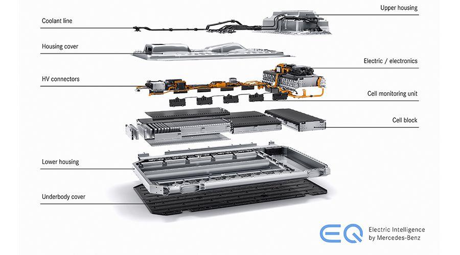 Mercedes-ECQ-batterie-WEB.jpg