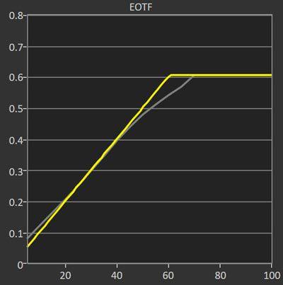 EOTF-10000-NU7655.jpg