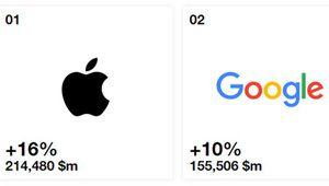 Apple, Google, Amazon... le tiercé des marques les plus puissantes