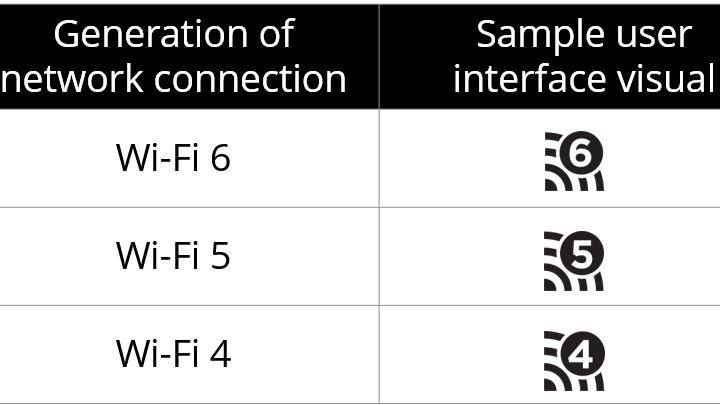 norme nouveau wi-fi.jpg