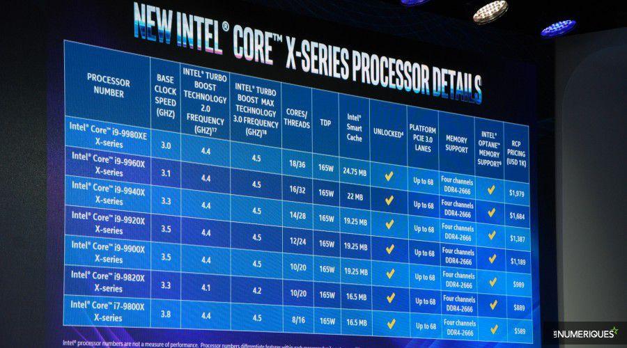 intel-core-9th-X.jpg
