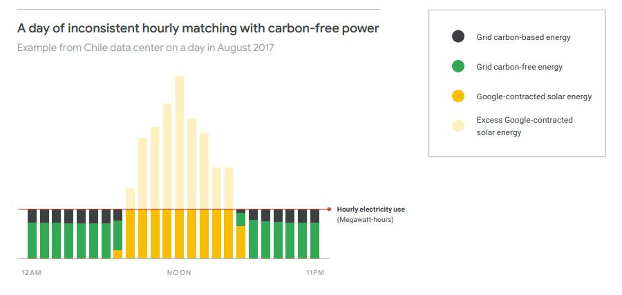 Google Energies Renouvelables 2.jpg