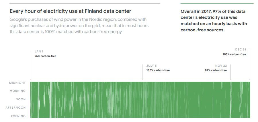 Google Energies Renouvelables 3.jpg
