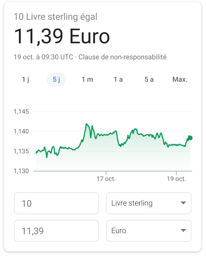 Google mobile conversion livres sterling euros