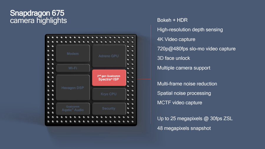 Qualcomm Snapdragon 675 02.png