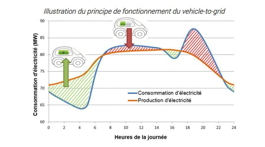 Nissan fonctionnement-v2g-web.jpg