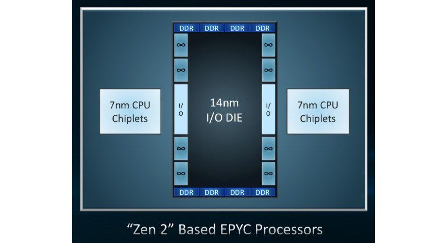 amd_zen2_epyc_cpu.jpg