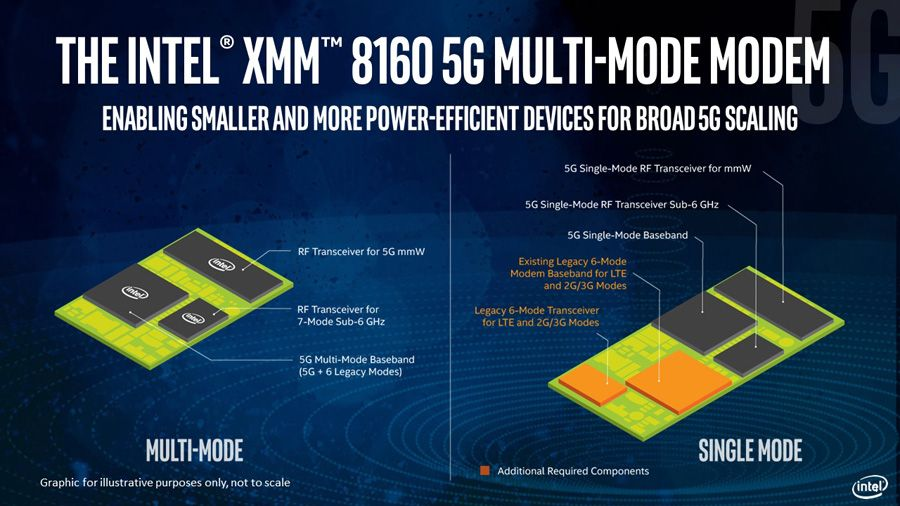 Intel-Xmm-8160-modem-2.jpg
