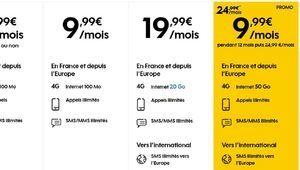[MàJ] Bon Plan – L'offre mobile Sosh 50Go à 9,99€/mois prolongée