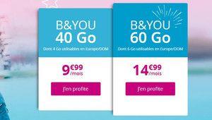 Bon plan – Forfaits mobiles B&You 40 et 60 Go à 9,99€ et 14,99€/mois