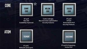 Intel dévoile sa nouvelle architecture Sunny Cove