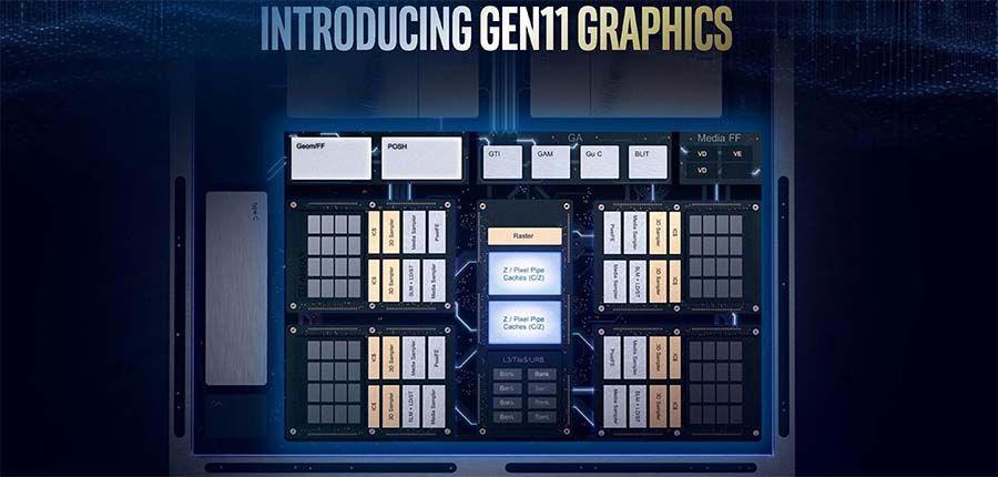 Intel Sunny Cove 1.jpg