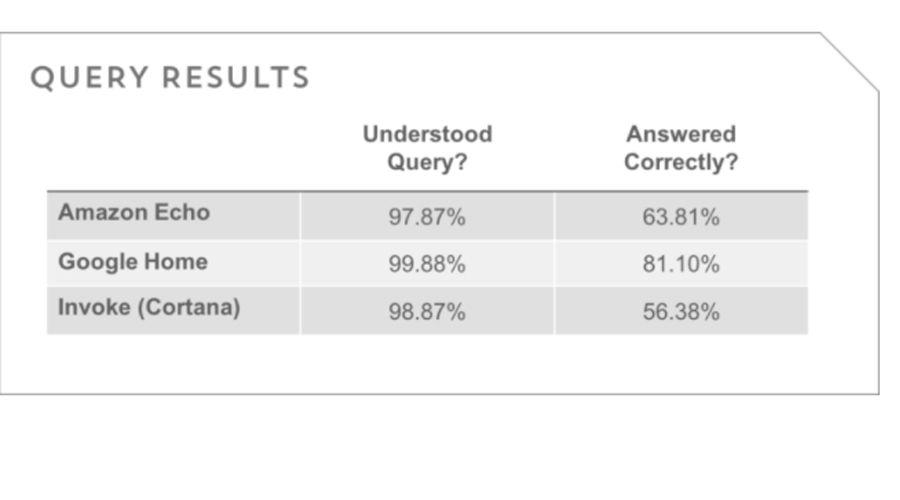 resultats-pourcentage-assistants-.jpg