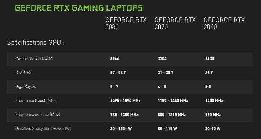 Nvidia_GeForce_RTX_20_Laptop_01.jpg